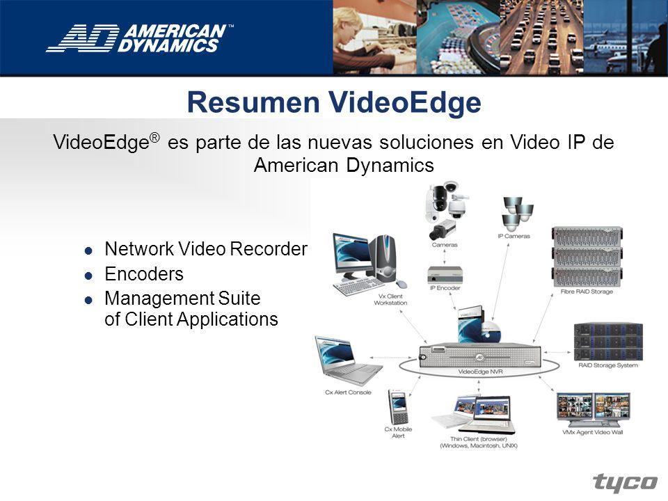 Resumen VideoEdge VideoEdge ® es parte de las nuevas soluciones en Video IP de American Dynamics Network Video Recorder Encoders Management Suite of C