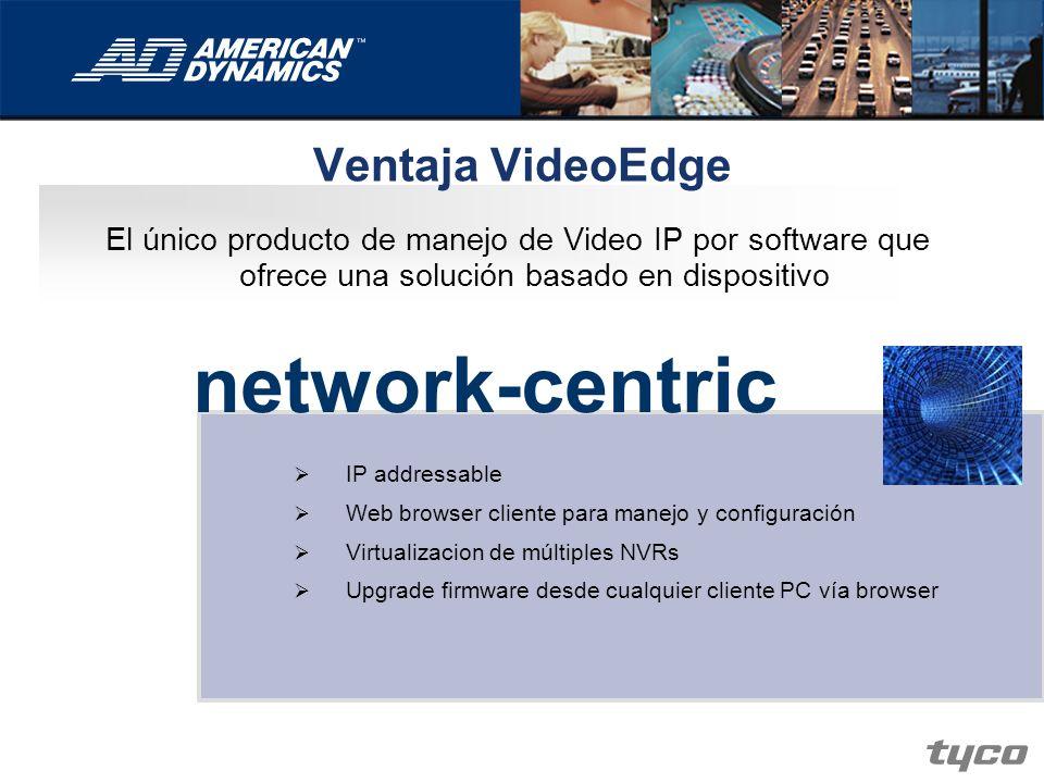 Ventaja VideoEdge El único producto de manejo de Video IP por software que ofrece una solución basado en dispositivo network-centric IP addressable We