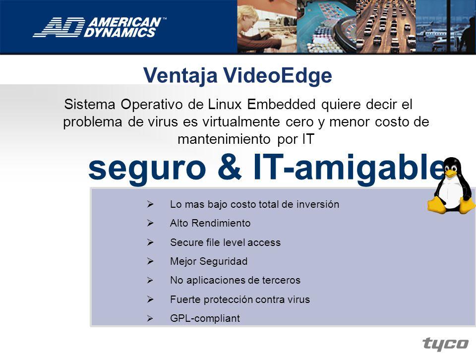 Ventaja VideoEdge Sistema Operativo de Linux Embedded quiere decir el problema de virus es virtualmente cero y menor costo de mantenimiento por IT seg