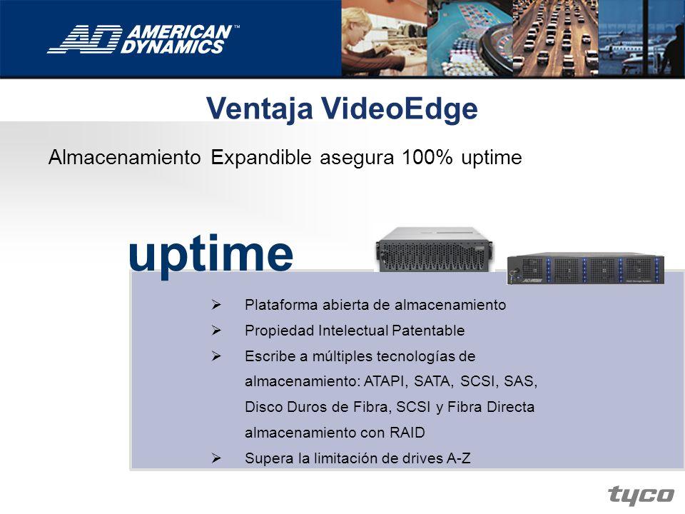 Ventaja VideoEdge Almacenamiento Expandible asegura 100% uptime uptime Plataforma abierta de almacenamiento Propiedad Intelectual Patentable Escribe a