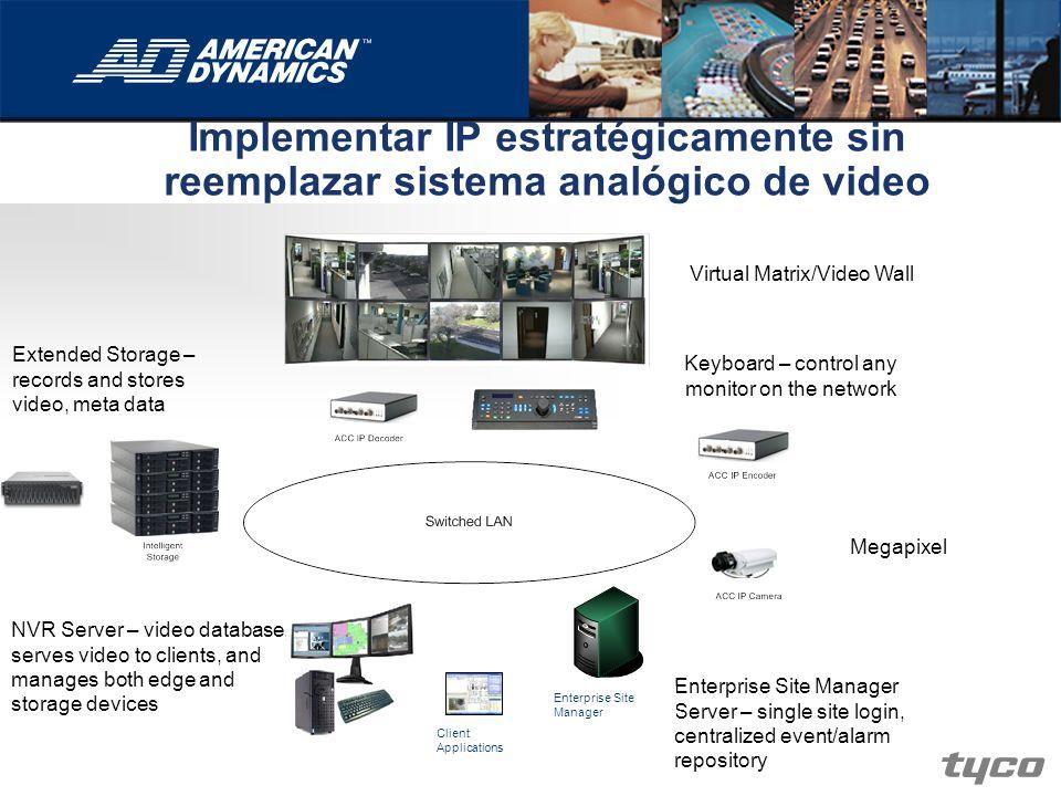 Implementar IP estratégicamente sin reemplazar sistema analógico de video Virtual Matrix/Video Wall Keyboard – control any monitor on the network Ente
