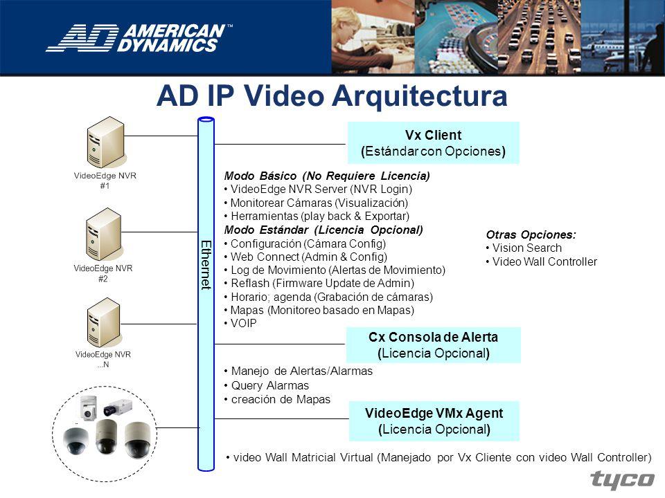 CONFIDENTIAL AD IP Video Arquitectura Vx Client (Estándar con Opciones) Cx Consola de Alerta (Licencia Opcional) VideoEdge VMx Agent (Licencia Opciona