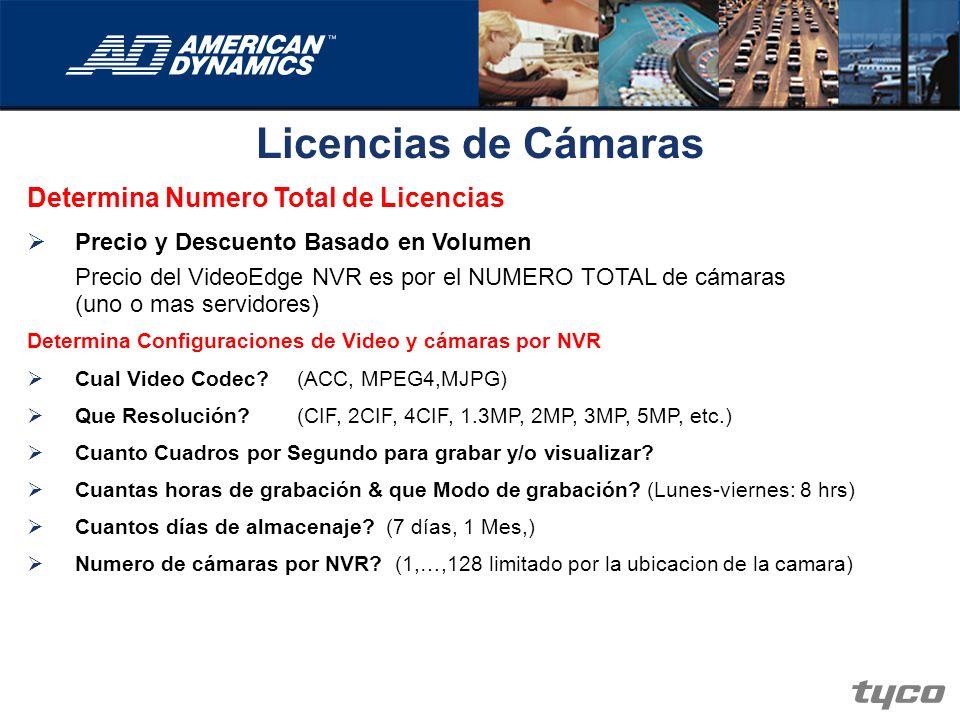 Licencias de Cámaras Determina Numero Total de Licencias Precio y Descuento Basado en Volumen Precio del VideoEdge NVR es por el NUMERO TOTAL de cámar