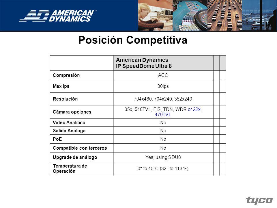 Posición Competitiva American Dynamics IP SpeedDome Ultra 8 CompresiónACC Max ips30ips Resolución704x480, 704x240, 352x240 Cámara opciones 35x, 540TVL