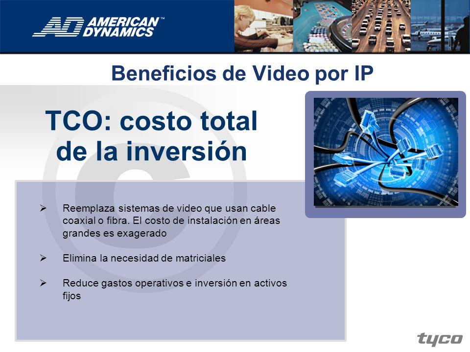 c TCO: costo total de la inversión Reemplaza sistemas de video que usan cable coaxial o fibra. El costo de instalación en áreas grandes es exagerado E