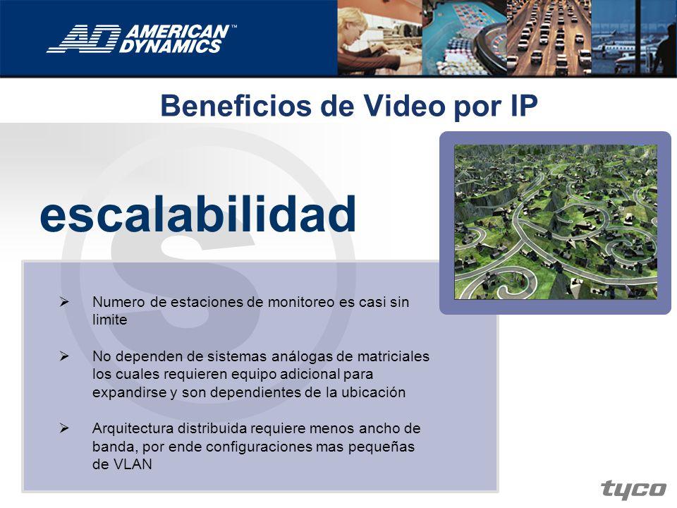 s escalabilidad Beneficios de Video por IP Numero de estaciones de monitoreo es casi sin limite No dependen de sistemas análogas de matriciales los cu