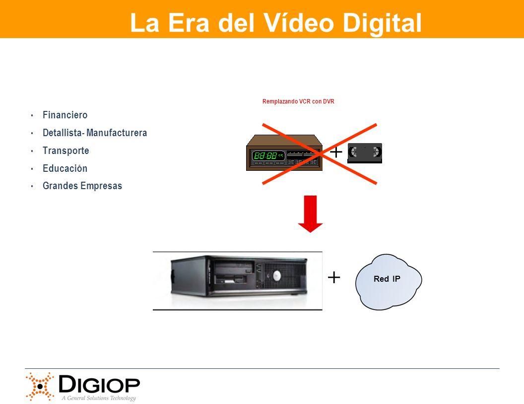 + La Era del Vídeo Digital Financiero Detallista- Manufacturera Transporte Educación Grandes Empresas Remplazando VCR con DVR + Red IP