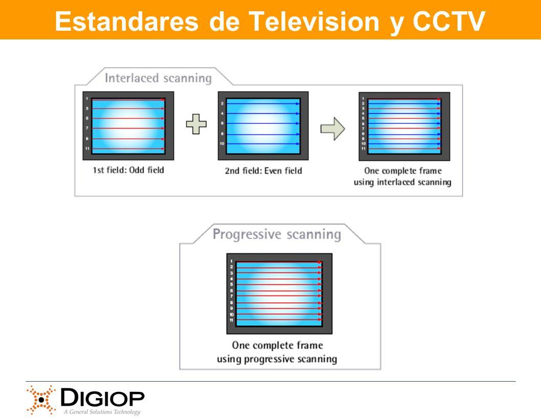 Estandares de Television y CCTV