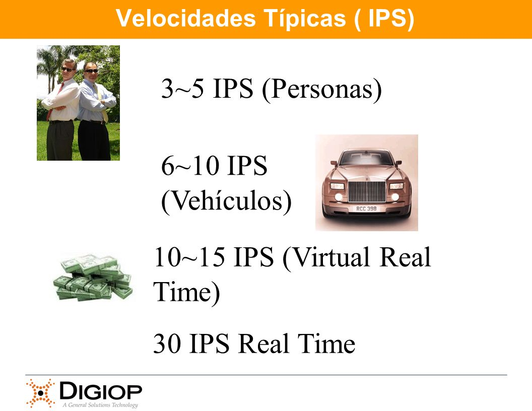 Velocidades Típicas ( IPS) 3~5 IPS (Personas) 6~10 IPS (Vehículos) 10~15 IPS (Virtual Real Time) 30 IPS Real Time