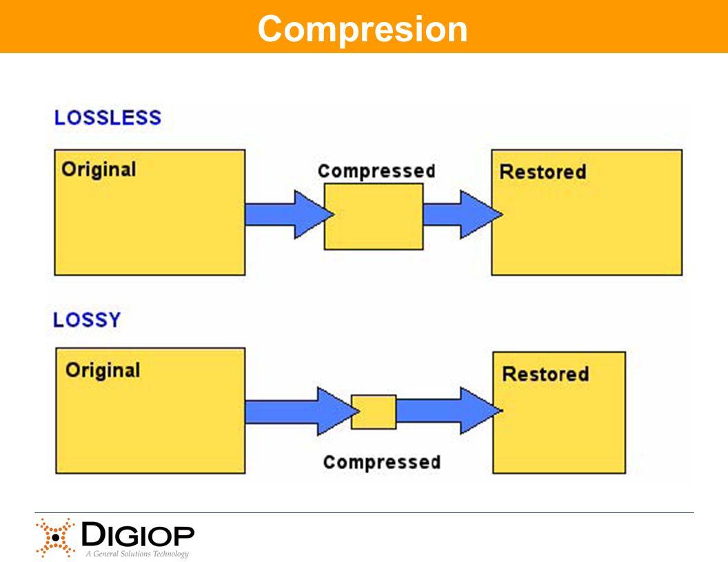 Compresion