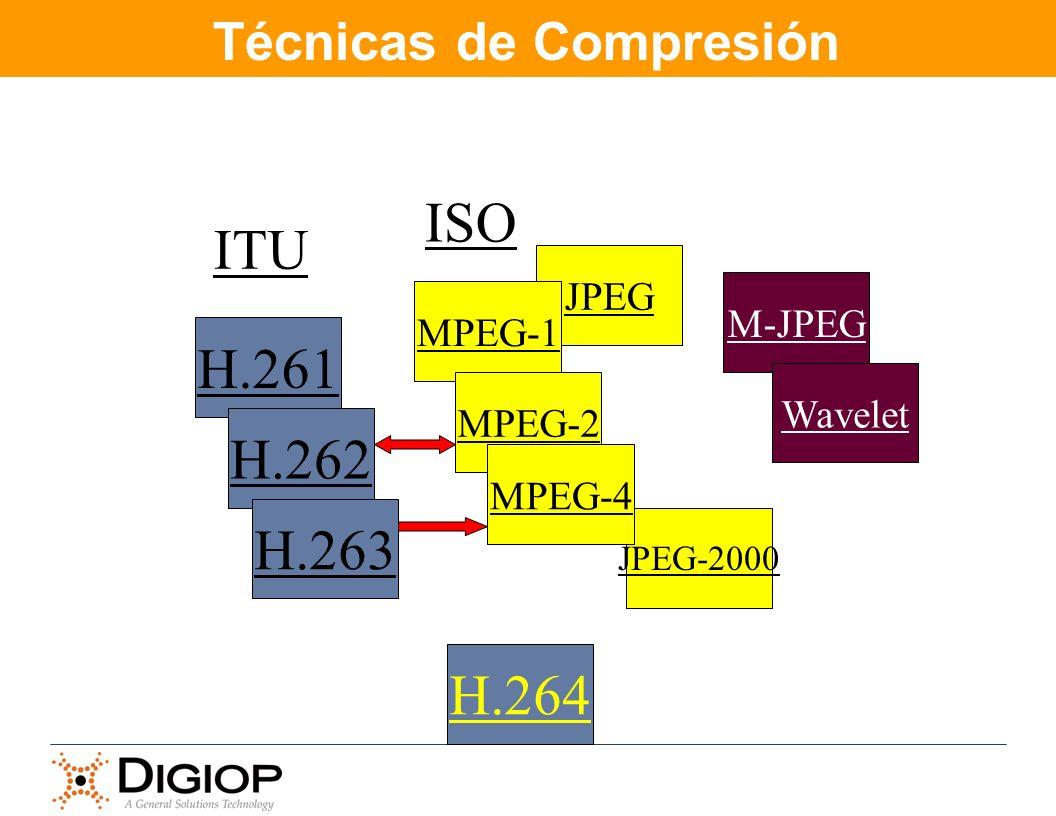 JPEG Técnicas de Compresión H.261 H.262 H.263 MPEG-1 MPEG-2 M-JPEG Wavelet JPEG-2000 MPEG-4 H.264 ITU ISO