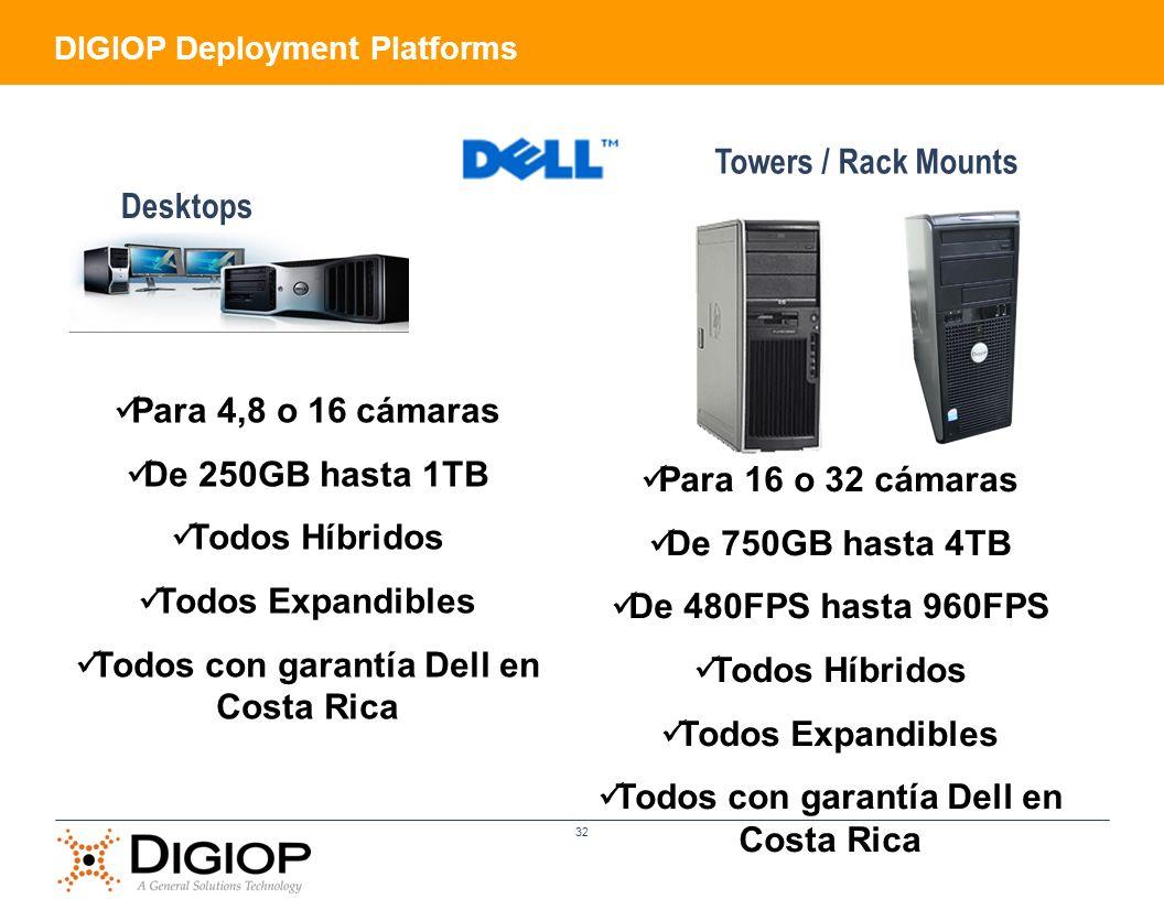 32 Desktops Towers / Rack Mounts DIGIOP Deployment Platforms Para 4,8 o 16 cámaras De 250GB hasta 1TB Todos Híbridos Todos Expandibles Todos con garan