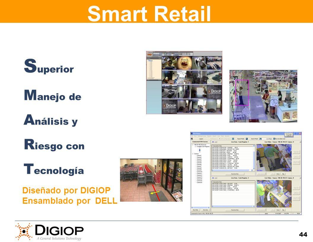 S uperior M anejo de A nálisis y R iesgo con T ecnología 44 Diseñado por DIGIOP Ensamblado por DELL Smart Retail