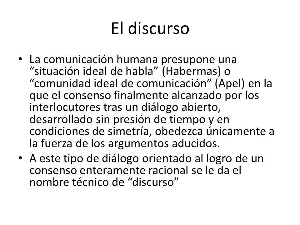 El discurso La comunicación humana presupone una situación ideal de habla (Habermas) o comunidad ideal de comunicación (Apel) en la que el consenso fi