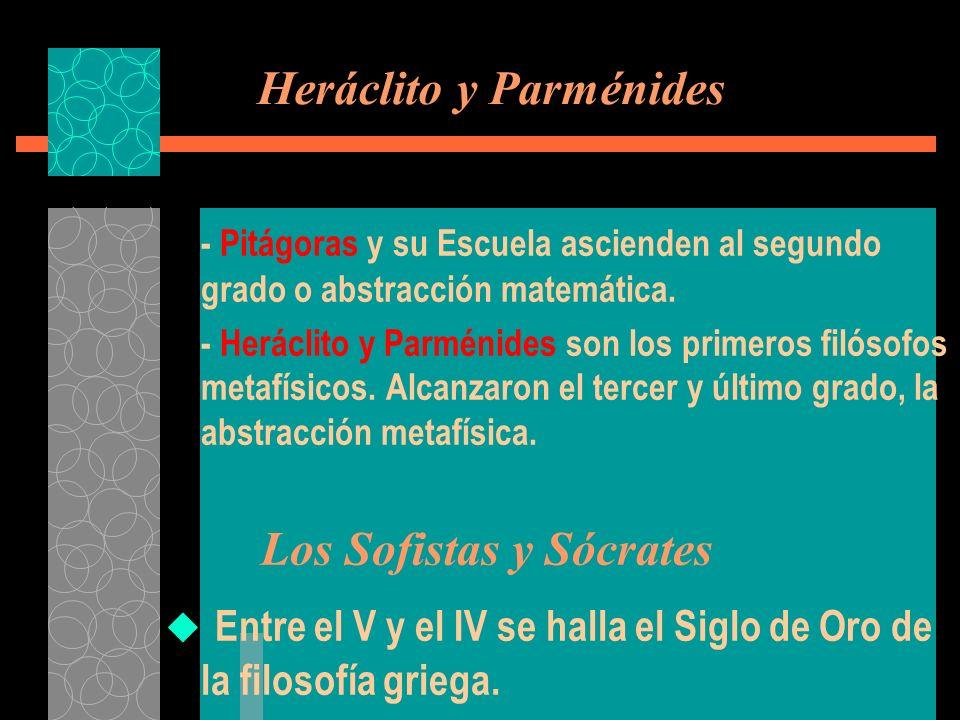 Heráclito y Parménides - Pitágoras y su Escuela ascienden al segundo grado o abstracción matemática. - Heráclito y Parménides son los primeros filósof
