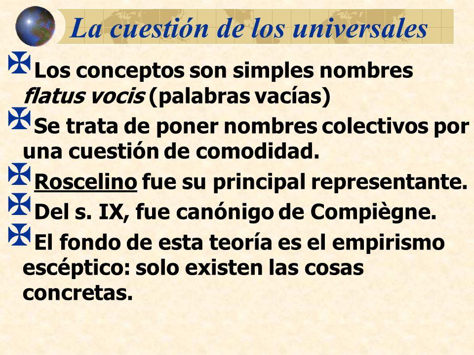 La cuestión de los universales Los conceptos son simples nombres flatus vocis (palabras vacías) Se trata de poner nombres colectivos por una cuestión