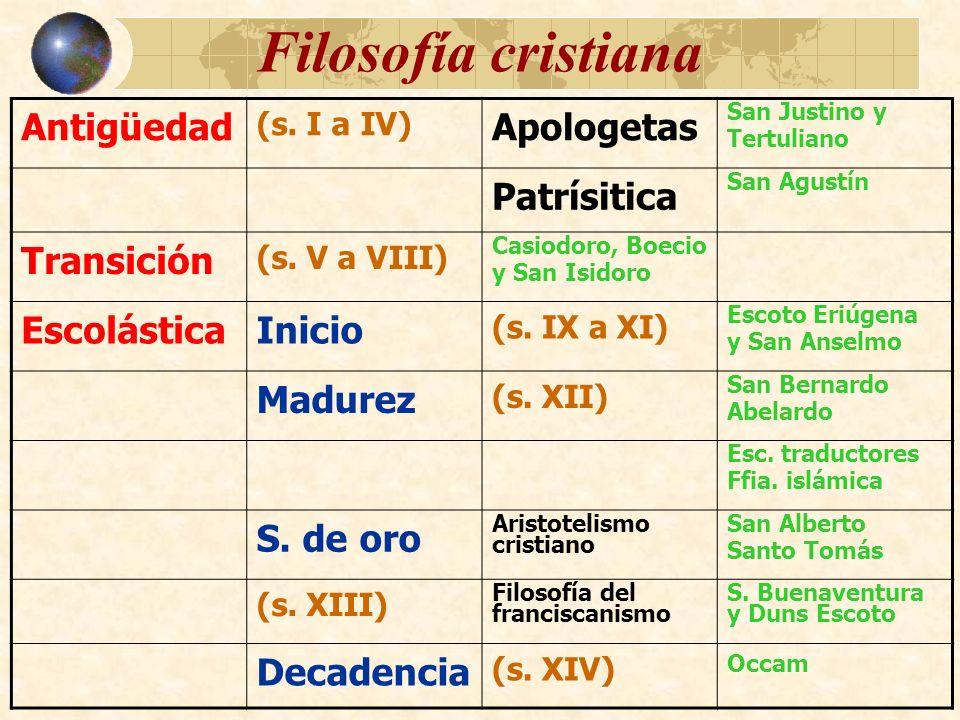 Filosofía cristiana Antigüedad (s. I a IV) Apologetas San Justino y Tertuliano Patrísitica San Agustín Transición (s. V a VIII) Casiodoro, Boecio y Sa