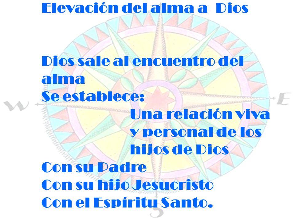 Elevación del alma a Dios Dios sale al encuentro del alma Se establece: Una relación viva y personal de los hijos de Dios Con su Padre Con su hijo Jes