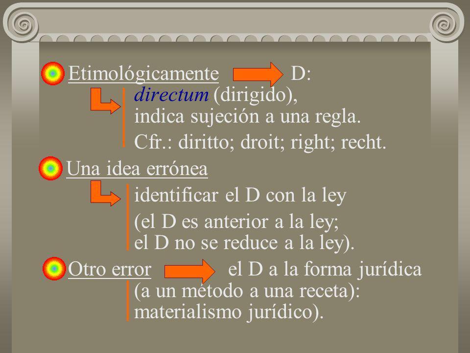 Etimológicamente D: directum (dirigido), indica sujeción a una regla. Cfr.: diritto; droit; right; recht. Una idea errónea identificar el D con la ley
