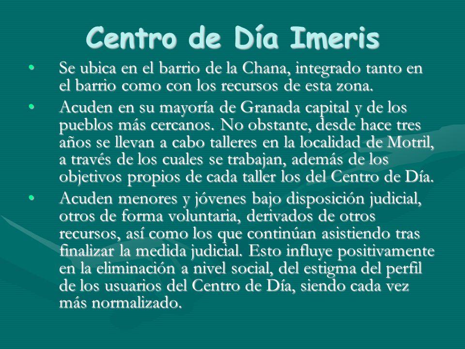 Centro de Día Imeris Se ubica en el barrio de la Chana, integrado tanto en el barrio como con los recursos de esta zona.Se ubica en el barrio de la Ch
