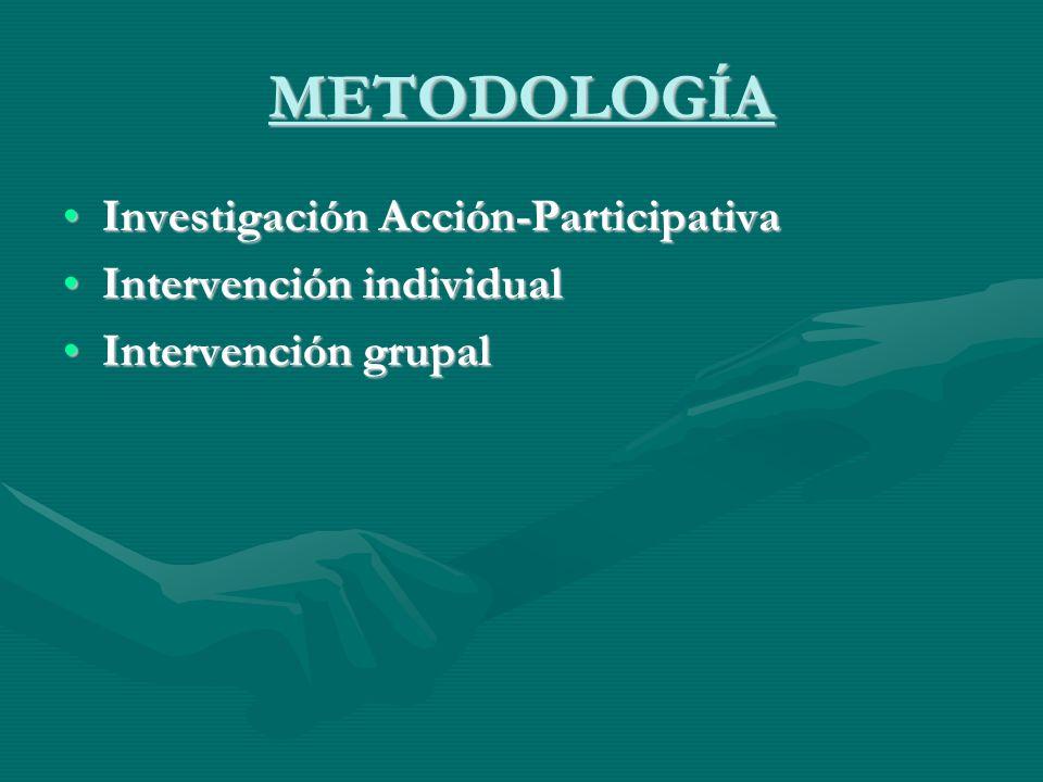 METODOLOGÍA Investigación Acción-ParticipativaInvestigación Acción-Participativa Intervención individualIntervención individual Intervención grupalInt