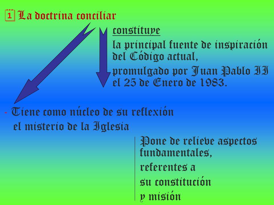 La doctrina conciliar constituye la principal fuente de inspiración del Código actual, promulgado por Juan Pablo II el 25 de Enero de 1983. - Tiene co