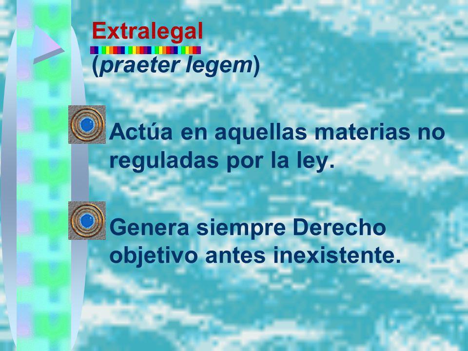 Extralegal (praeter legem) Actúa en aquellas materias no reguladas por la ley. Genera siempre Derecho objetivo antes inexistente.