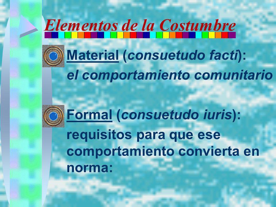 Elementos de la Costumbre Material (consuetudo facti): el comportamiento comunitario Formal (consuetudo iuris): requisitos para que ese comportamiento