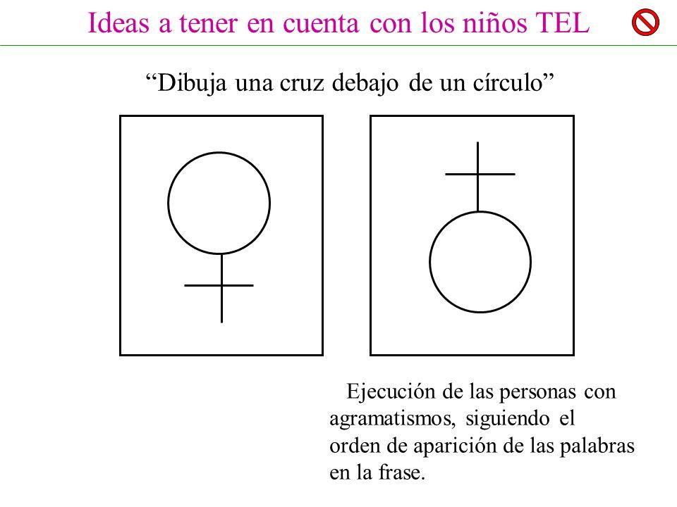 Dibuja una cruz debajo de un círculo Ejecución de las personas con agramatismos, siguiendo el orden de aparición de las palabras en la frase.