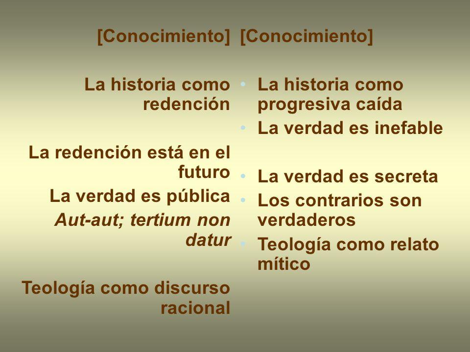[Conocimiento] La historia como redención La redención está en el futuro La verdad es pública Aut-aut; tertium non datur Teología como discurso racion