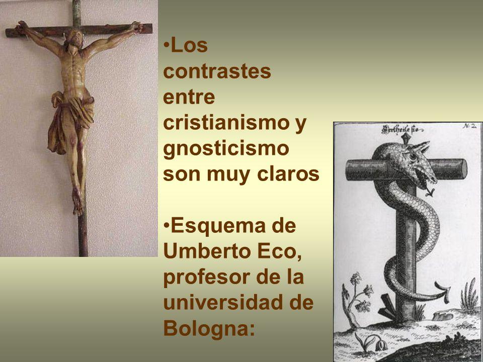 Los contrastes entre cristianismo y gnosticismo son muy claros Esquema de Umberto Eco, profesor de la universidad de Bologna: