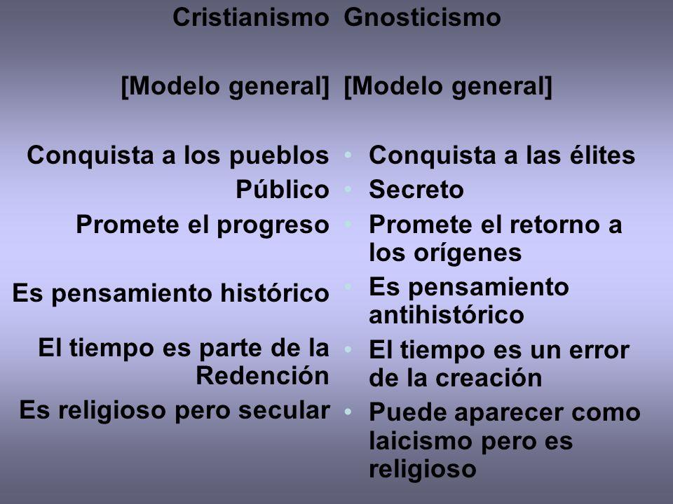 Cristianismo [Modelo general] Conquista a los pueblos Público Promete el progreso Es pensamiento histórico El tiempo es parte de la Redención Es relig