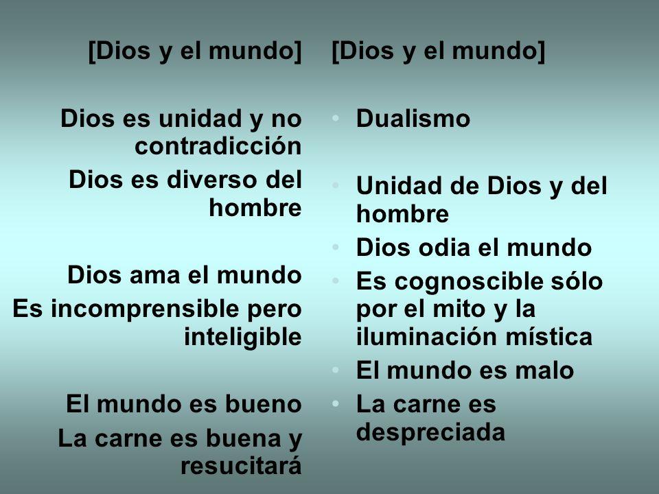 [Dios y el mundo] Dios es unidad y no contradicción Dios es diverso del hombre Dios ama el mundo Es incomprensible pero inteligible El mundo es bueno