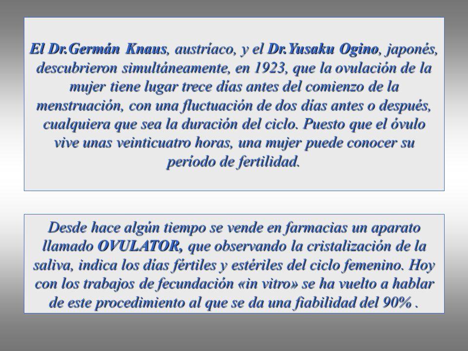 El Dr.Germán Knaus, austríaco, y el Dr.Yusaku Ogino, japonés, descubrieron simultáneamente, en 1923, que la ovulación de la mujer tiene lugar trece días antes del comienzo de la menstruación, con una fluctuación de dos días antes o después, cualquiera que sea la duración del ciclo.