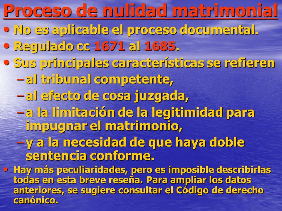 Proceso documental Regulado cc 1686 al 1688.Regulado cc 1686 al 1688.