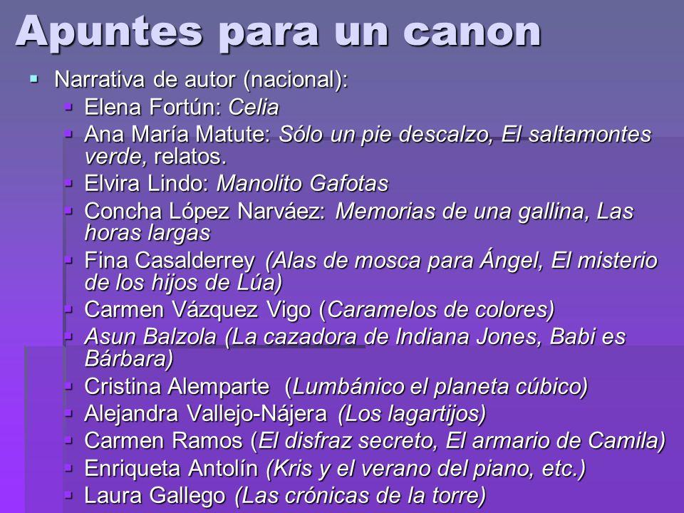 Apuntes para un canon Narrativa de autor (nacional): Narrativa de autor (nacional): Elena Fortún: Celia Elena Fortún: Celia Ana María Matute: Sólo un