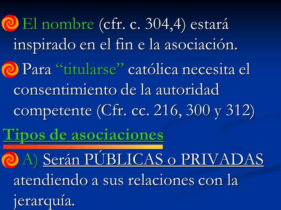 El nombre (cfr. c. 304,4) estará inspirado en el fin e la asociación.