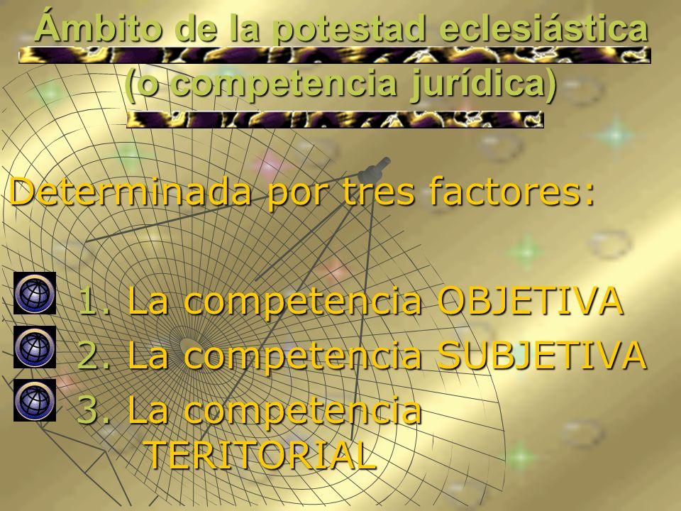 Ámbito de la potestad eclesiástica (o competencia jurídica) Determinada por tres factores: 1. La competencia OBJETIVA 2. La competencia SUBJETIVA 3. L