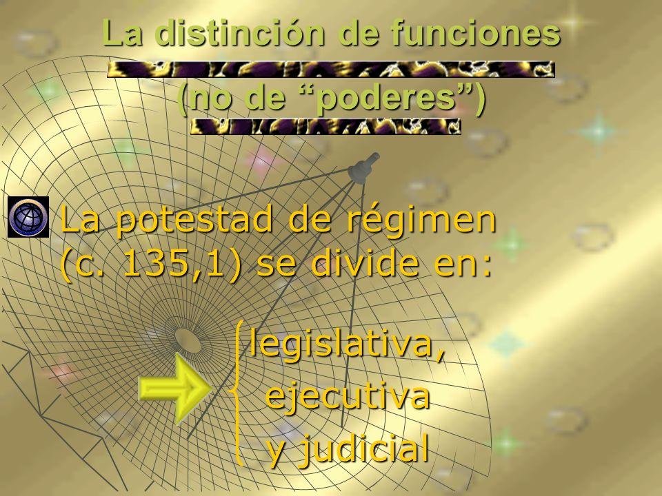 La distinción de funciones (no de poderes) La potestad de régimen (c. 135,1) se divide en: La potestad de régimen (c. 135,1) se divide en: legislativa