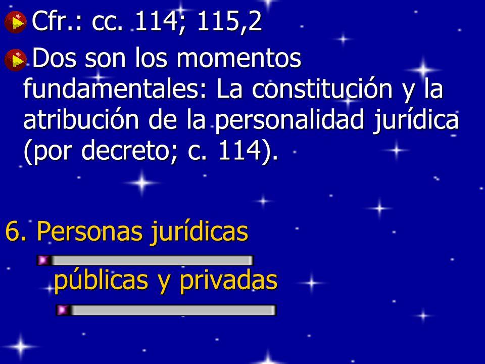 Cfr.: cc. 114; 115,2 Cfr.: cc. 114; 115,2 Dos son los momentos fundamentales: La constitución y la atribución de la personalidad jurídica (por decreto