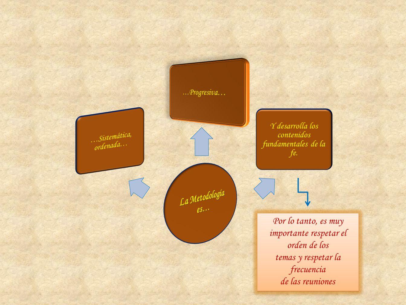 Por lo tanto, es muy importante respetar el orden de los temas y respetar la frecuencia de las reuniones