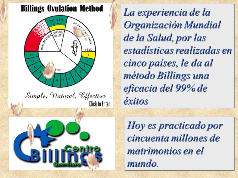 La experiencia de la Organización Mundial de la Salud, por las estadísticas realizadas en cinco países, le da al método Billings una eficacia del 99%