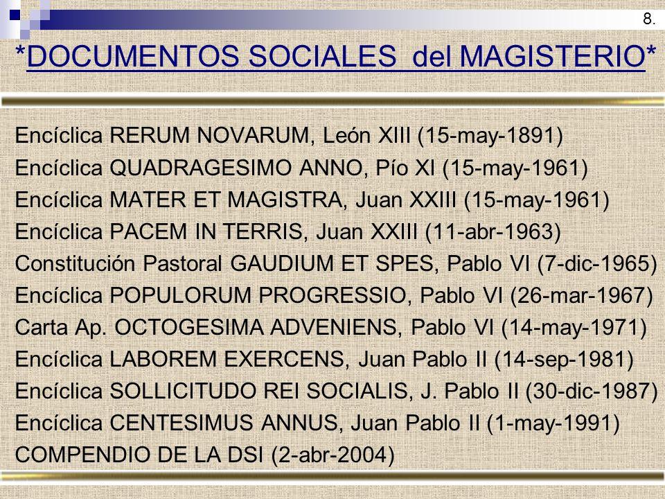 *DOCUMENTOS SOCIALES del MAGISTERIO* Encíclica RERUM NOVARUM, León XIII (15-may-1891) Encíclica QUADRAGESIMO ANNO, Pío XI (15-may-1961) Encíclica MATE