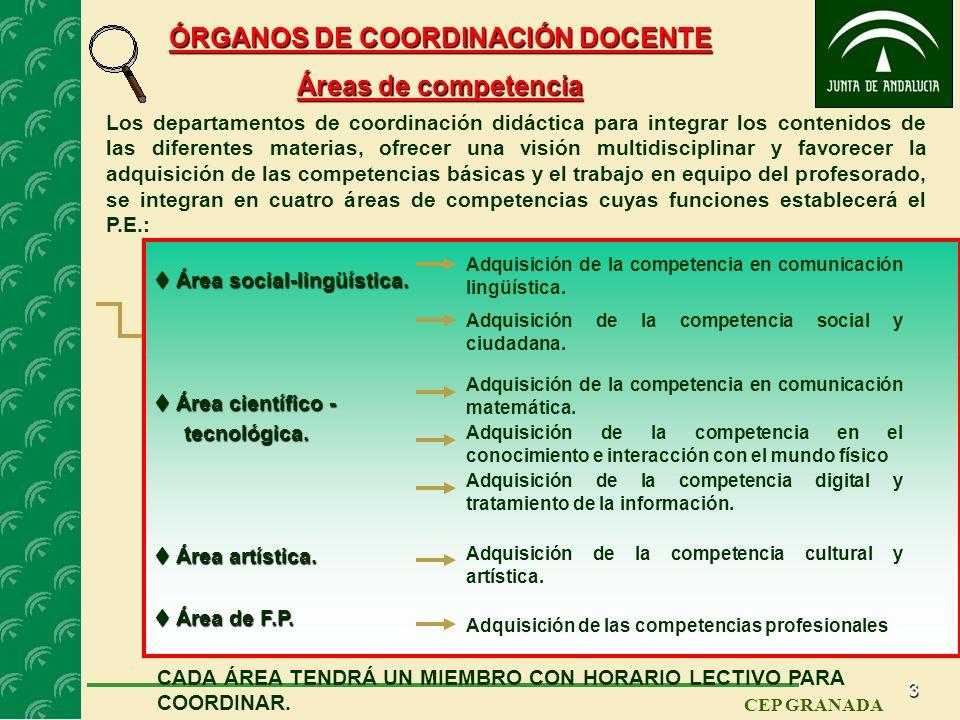 2 CEP GRANADA Marco legislativo: LEY DE LA EDUCACÍN DE ANDALUCÍA (LEA): - Artículo 19. Formación permanente del profesorado. - Artículo 20. Sistema An