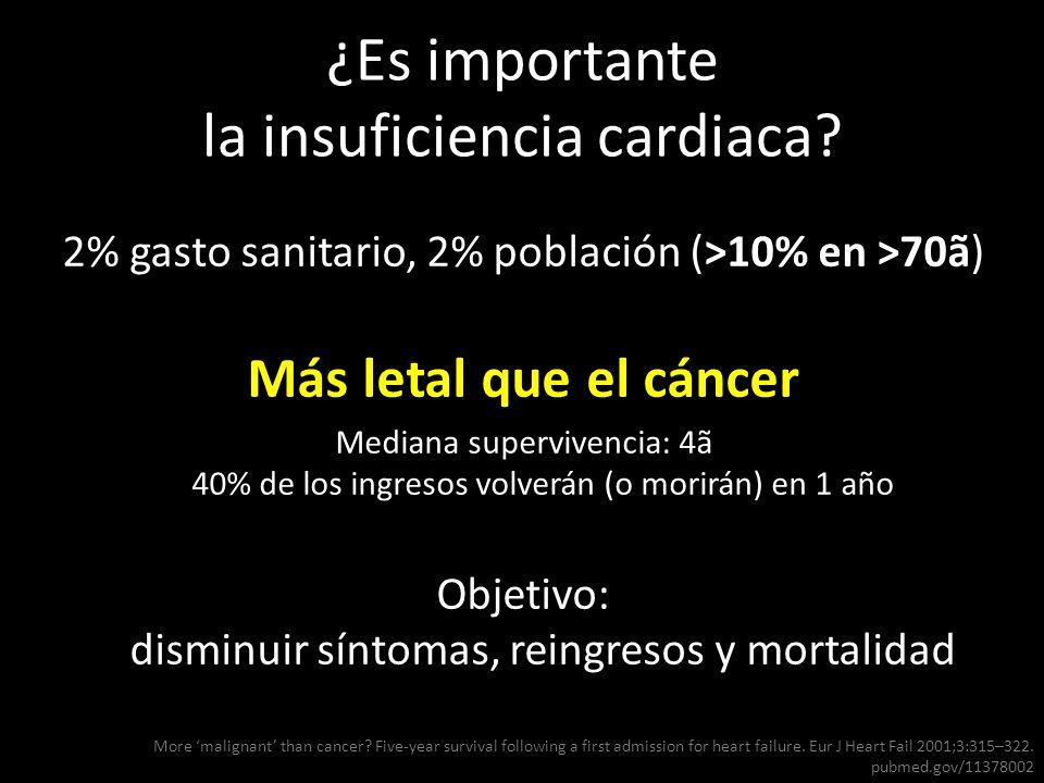 ¿Es importante la insuficiencia cardiaca? 2% gasto sanitario, 2% población (>10% en >70ã) Más letal que el cáncer Mediana supervivencia: 4ã 40% de los