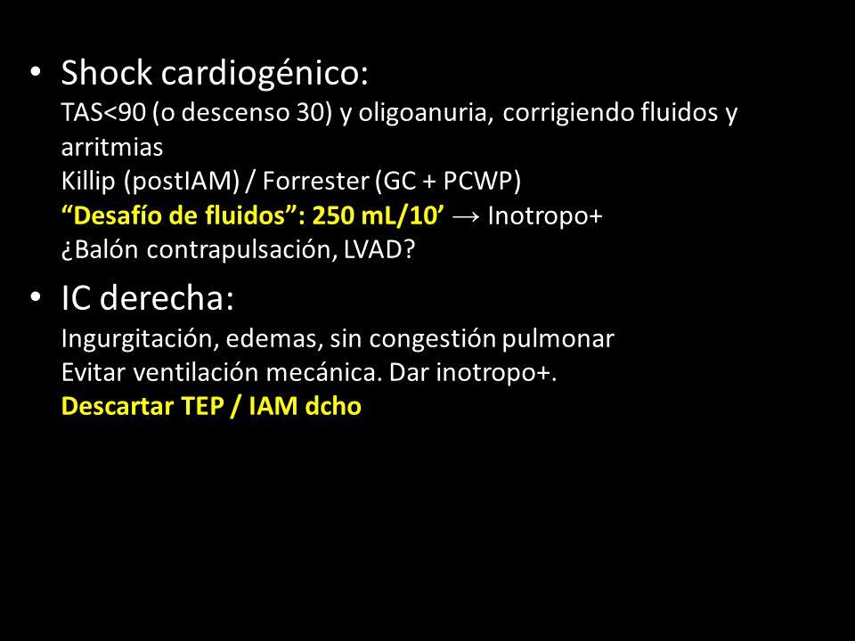 Shock cardiogénico: TAS<90 (o descenso 30) y oligoanuria, corrigiendo fluidos y arritmias Killip (postIAM) / Forrester (GC + PCWP) Desafío de fluidos:
