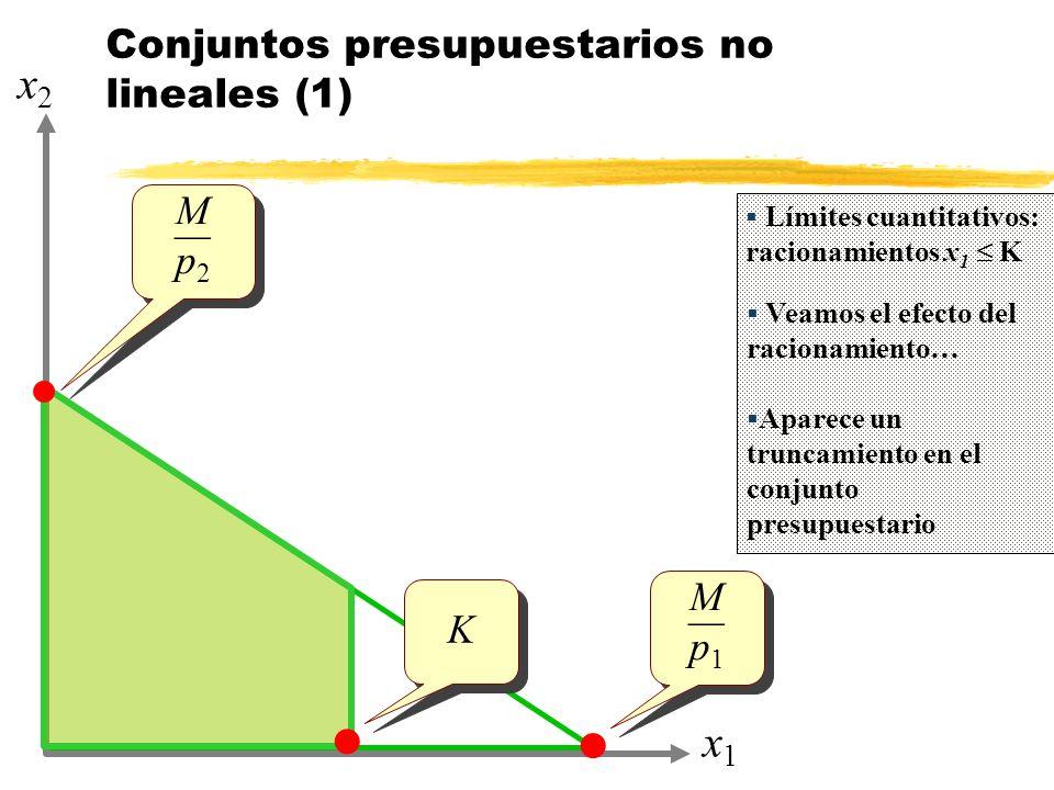 Conjuntos presupuestarios no lineales (1) x1x1 x2x2 M p 2 M p 2 M p 1 M p 1 Límites cuantitativos: racionamientos x 1 K Veamos el efecto del racionami