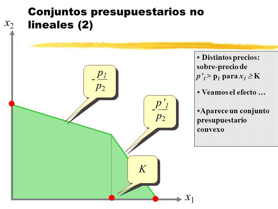 Conjuntos presupuestarios no lineales (2) x1x1 x2x2 p 1 - p 2 p 1 - p 2 Distintos precios: sobre-precio de p 1 > p 1 para x 1 K Veamos el efecto … Aparece un conjunto presupuestario convexo p 1 - p 2 p 1 - p 2 K K