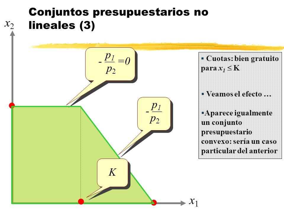 Conjuntos presupuestarios no lineales (3) x1x1 x2x2 p 1 - =0 p 2 p 1 - =0 p 2 Cuotas: bien gratuito para x 1 K Veamos el efecto … Aparece igualmente u