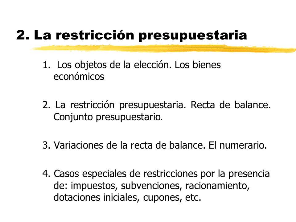2. La restricción presupuestaria 1. Los objetos de la elección. Los bienes económicos 2. La restricción presupuestaria. Recta de balance. Conjunto pre